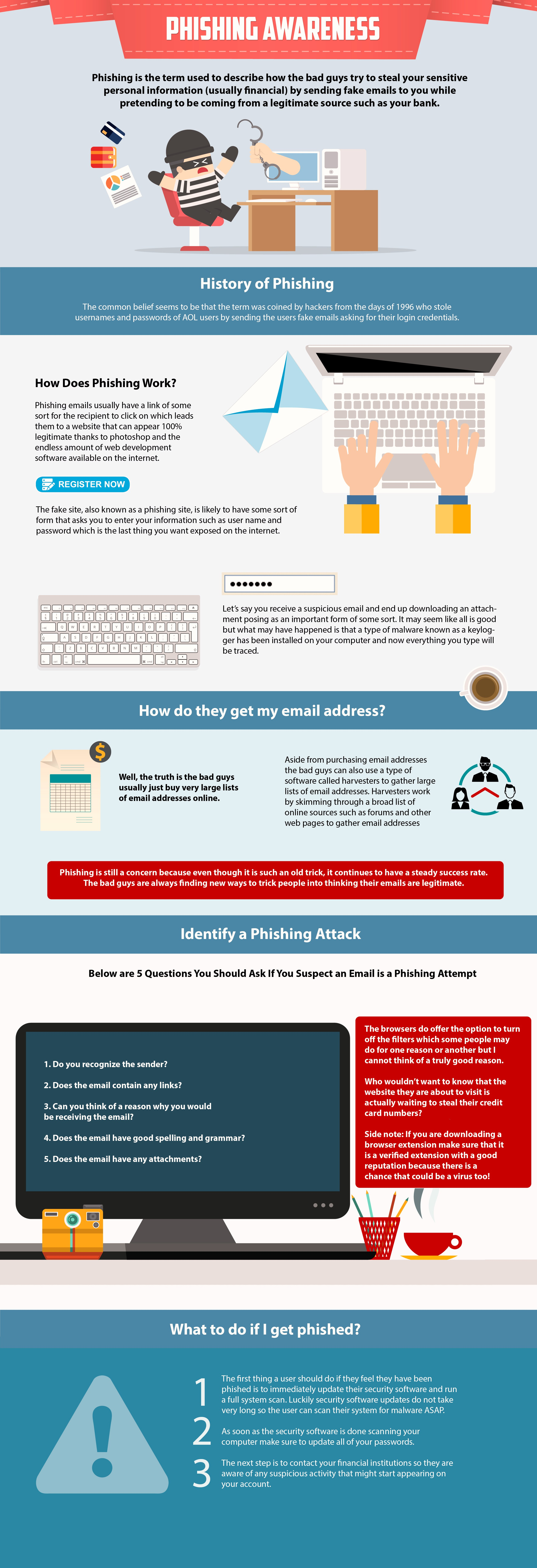 Phishing_Awareness1